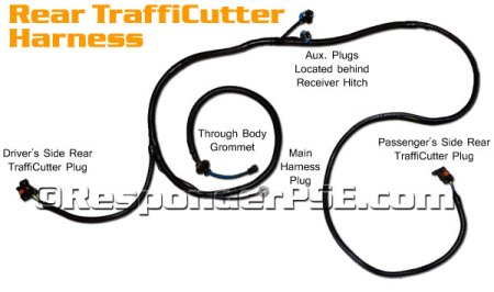Rear TraffiCutter Harness
